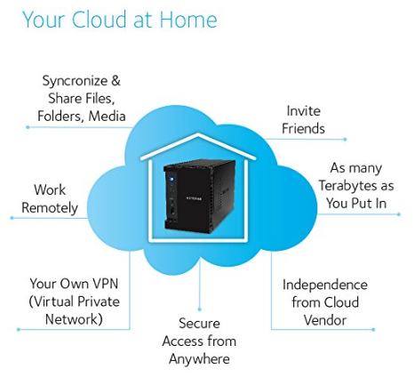 home cloud storage