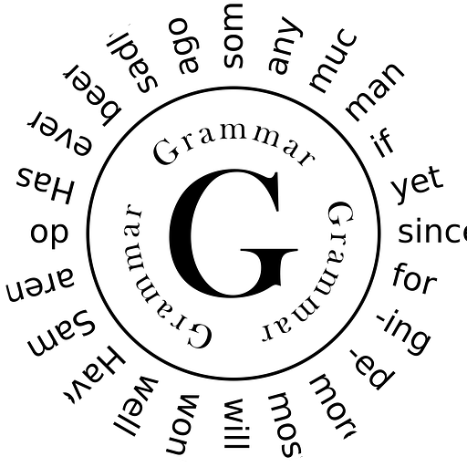 Brush up on your grammar and spelling rules as an editor