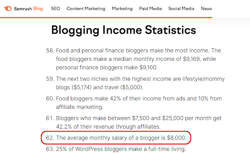 Is blogging worth it? The stats from SEMrush show's that the answer is yes.