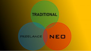 the 3 internet business models in circles